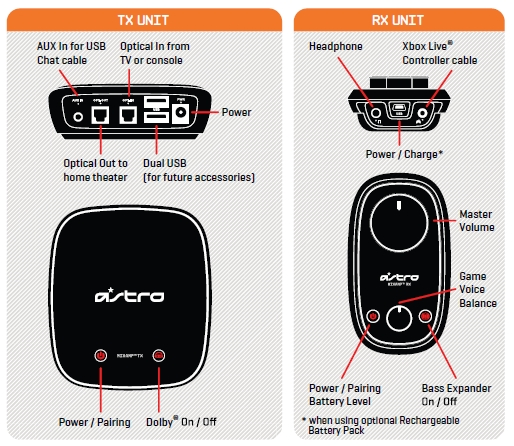 4e51c318056 Review: Saints Row 3 Edition Astro Gaming A40 Wireless System | The ...