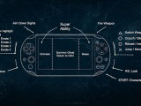 Destiny PS Vita Remote Play Control Scheme Diagram