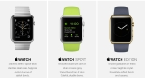 Apple Watch Prices Announced – Coming April 24th, Preorder April 10th