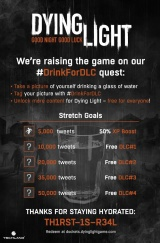 Techland's Dying Light #DrinkForDLC Campaign Reveals More Rewards