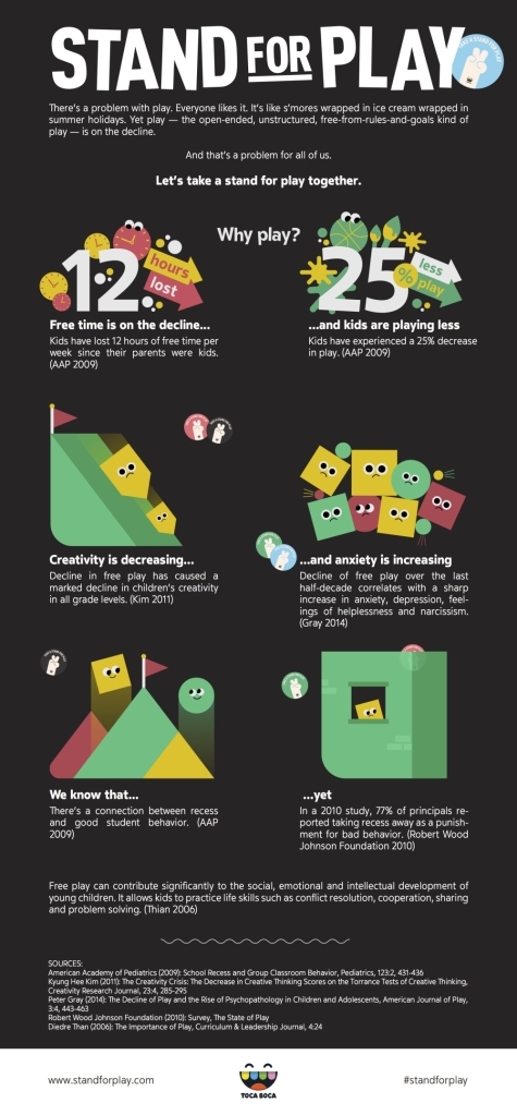 Take A Stand for Play - Toca Boca - INFOGRAOHIC