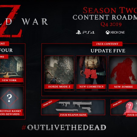 World War Z Season 2 Road Map