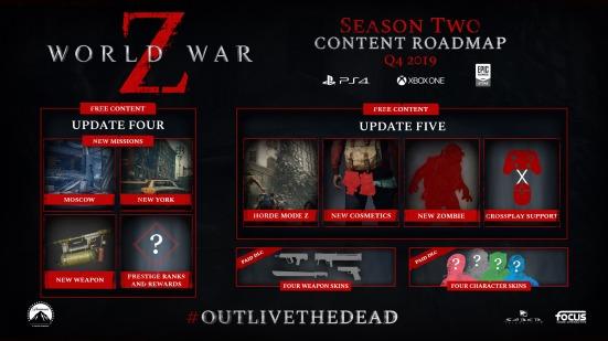 World War Z Season 2 Road Map